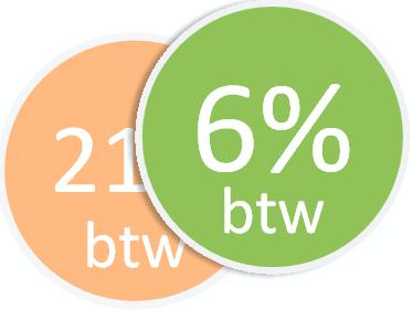 BTW Tarief 6% ipv 21%